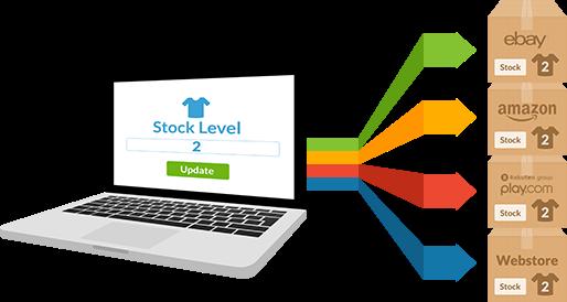 Stock level management