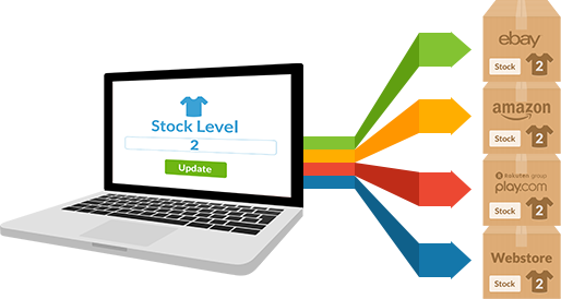Stock level management